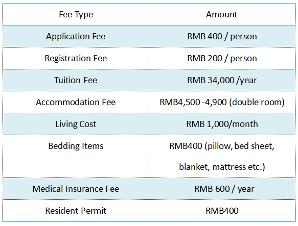 Jiangsu University MBBS fee Structure.png