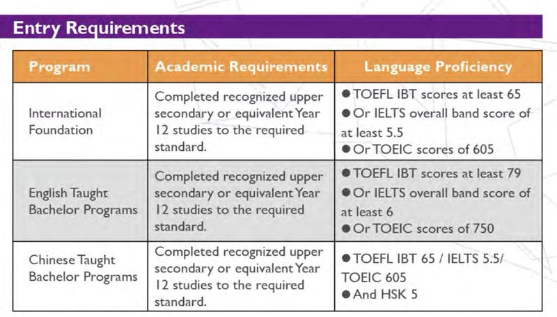 entry requirements.jpg